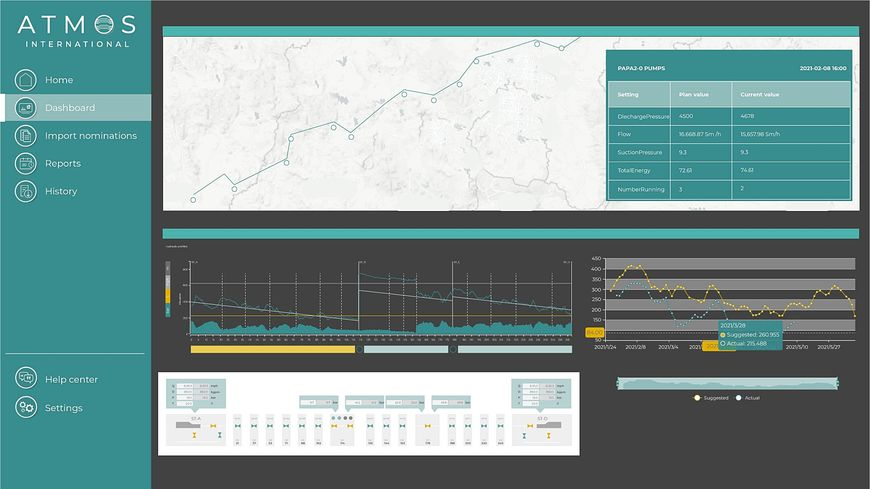 Web графический интерфейс. Информация удалённого ядра
