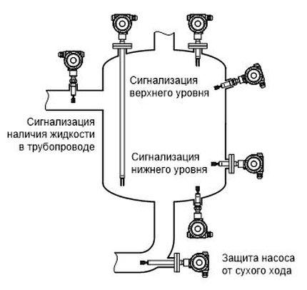 ЭЛМЕТРО-ВСПУ