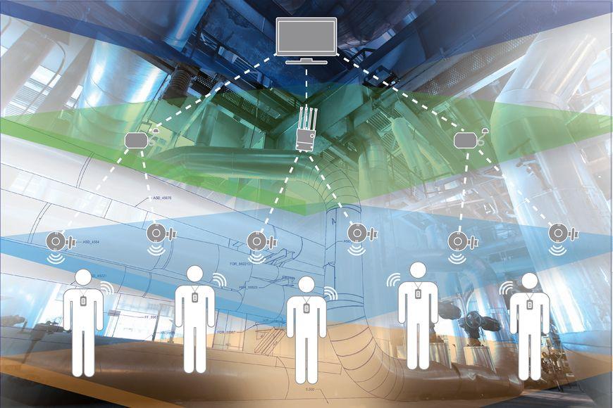 Структура системы определения местоположения персонала