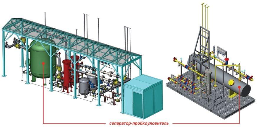 Компоновка сепаратора-пробкоуловителя в технологических установках для подготовки ПНГ
