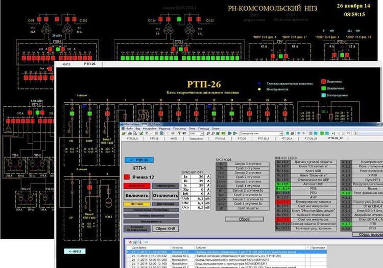 Детализация видеокадров от общей схемы завода до ячеек распредустройств