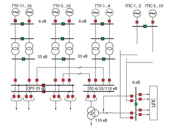 Приведенная схема энергосистемы месторождения