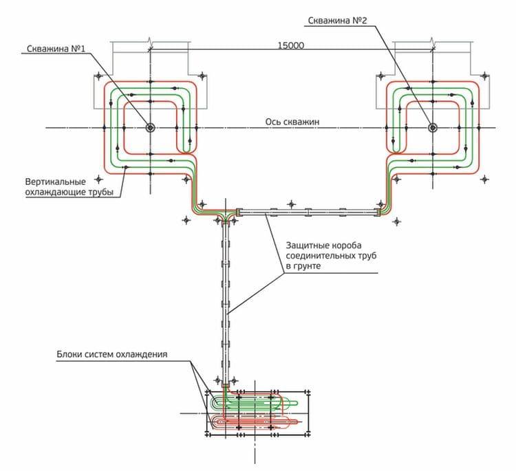 Схема температурной стабилизации площадки куста газовых скважин