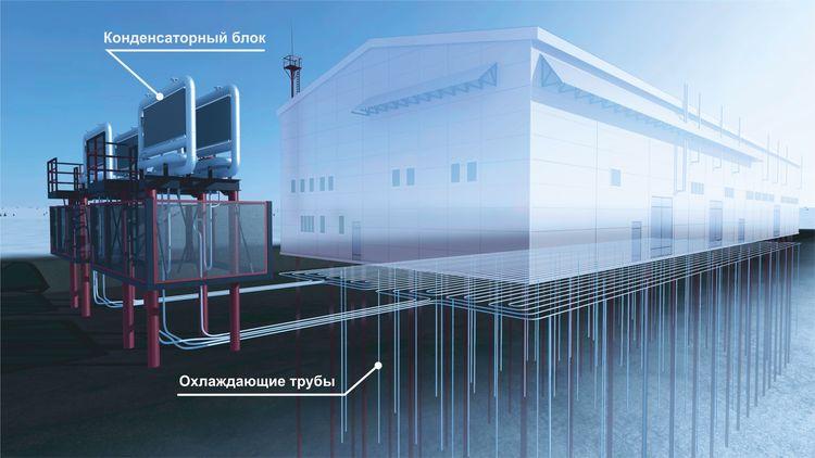Вертикальная система охлаждения «ВЕТ»