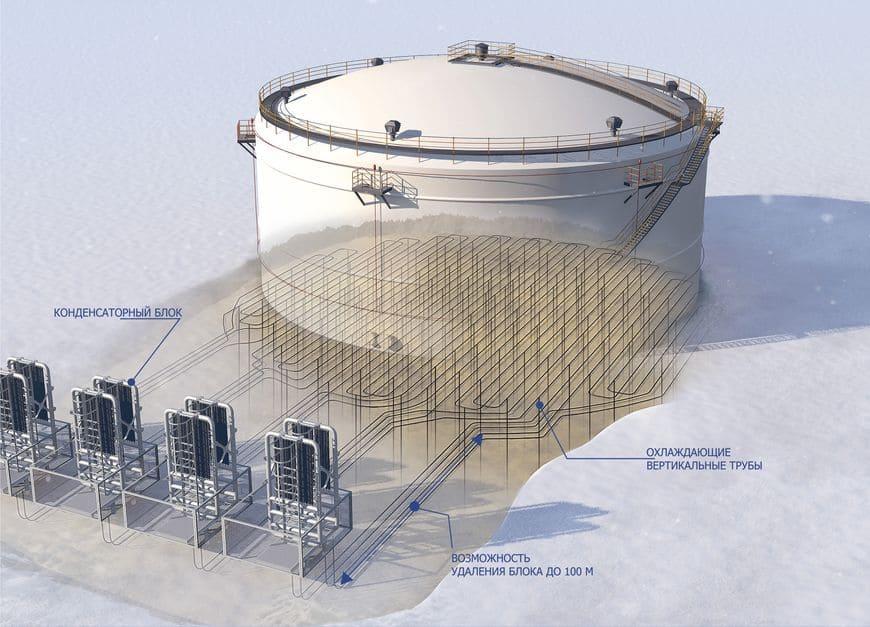 Вертикальная охлаждающая Система «ВЕТ»