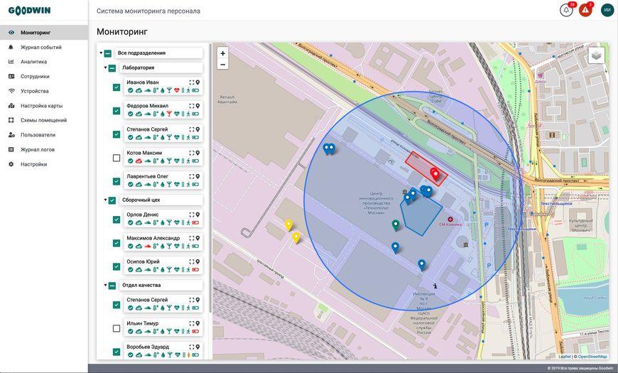 Управляющая платформа Goodwin IoT. Мониторинг персонала