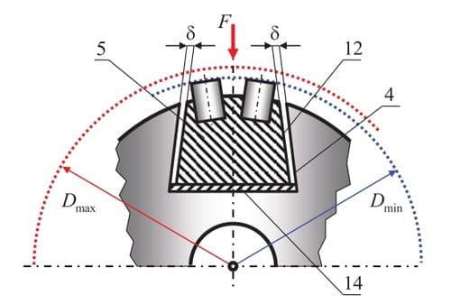 Поперечное сечение А-А в положении сжатой пружины