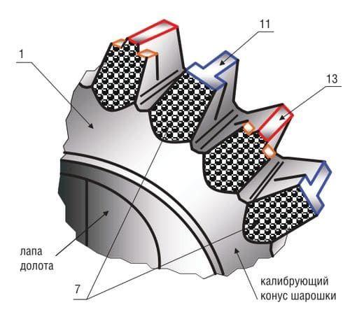 Совершенствование геометрии вооружения периферийных венцов шарошек буровых долот