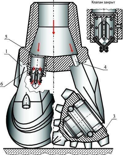 Принципиальная схема шарошечного бурового долота с боковым обратным клапаном