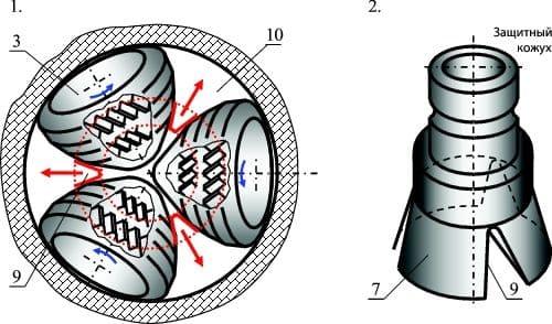 Схема взаимного расположения шарошек и продувочных пазов обратного клапана