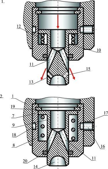 Продольный разрез обратного клапана в рабочем положении (1) и в исходном положении (2)