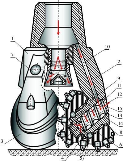 Принципиальная схема шарошечного бурового долота с опорой принудительного охлаждения воздухом