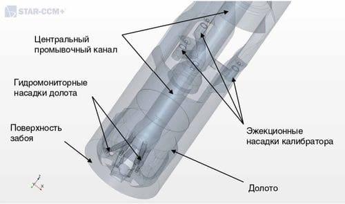 Общий вид расчетной области системы очистки с использованием эффекта вакуумирования