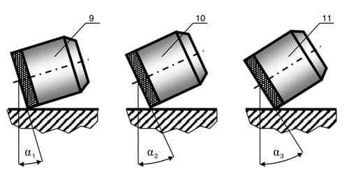 Варианты наклона режущих плоскостей пластин относительно поверхности забоя, когда центры поверхностей и диаметры пластин расположены на линиях, проходящих через ось долота