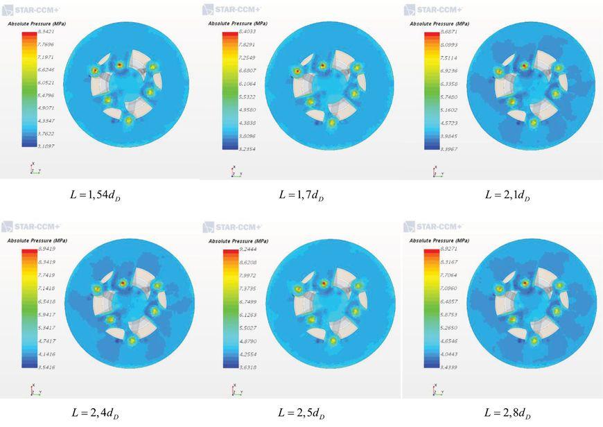 Поля распределения абсолютного давления на забое бурящейся скважины (эти же данные приведены на графиках на рис. 4 и 5)