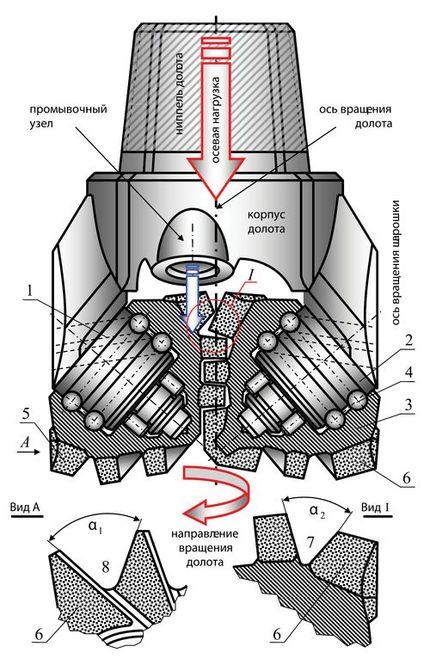 Конструкция двухшарошечного бурового долота