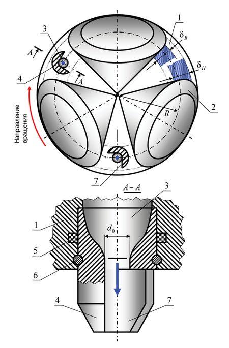 Принципиальная схема системы промывки шарошечного бурового долота