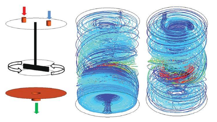 Схема мешалки и структура потоков