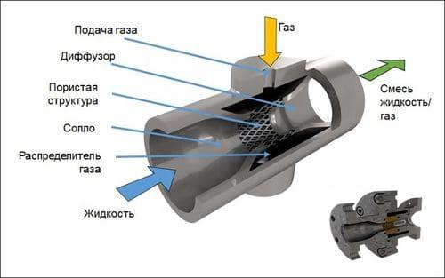 Схема цельнометаллического смесителя, созданного по SLM-технологии. Справа внизу: изначальная модель, состоящая из 12 элементов