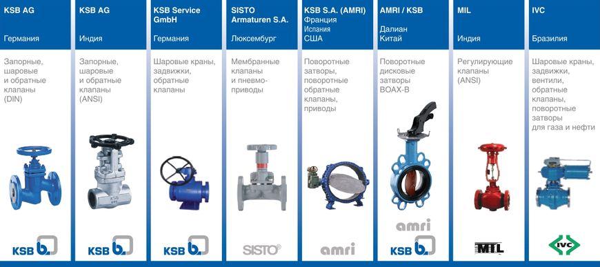 Номенклатура выпускаемой арматуры и брендов, входящих в KSB