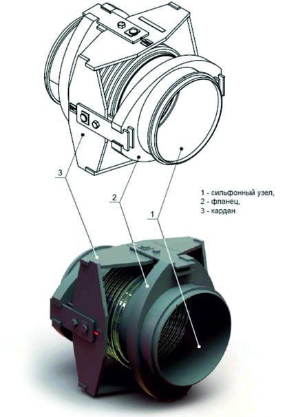 Сильфонный компенсатор карданного типа МК «Сплав»