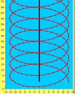 Траектория движения лазерного луча по поверхности земли при применении сканирующей системы