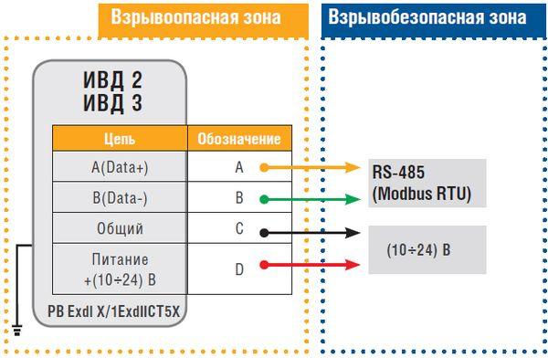Схема подключения ИВД 2 и ИВД 3 с цифровым выходом