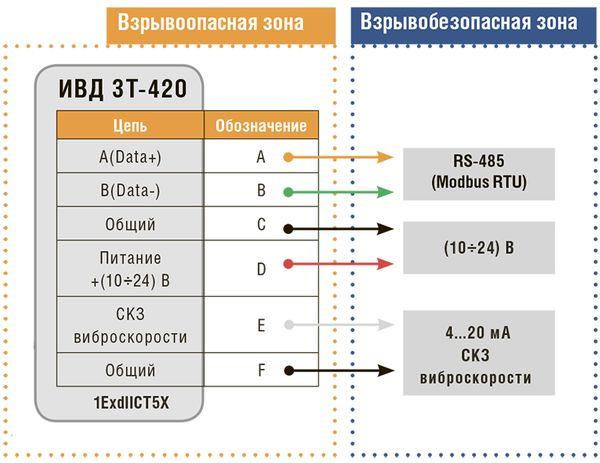 Схема подключения датчиков с унифицированным аналоговым выходом