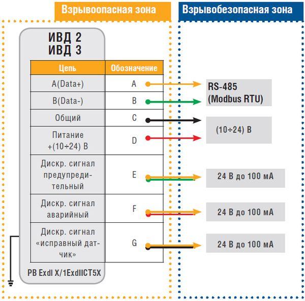 Схема подключения датчиков с дискретным выходом