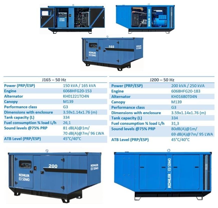 ДГУ KOHLER-SDMO J165 и J200 в новом кожухе М139, а также самая компактная и экономичная в своем классе J130 в кожухе M138