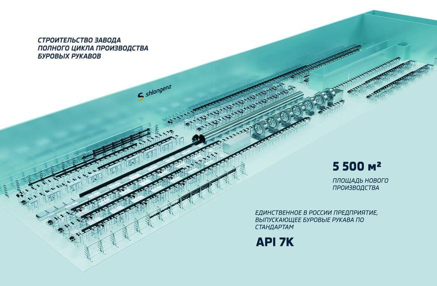 Новый завод буровых рукавов полного цикла Шлангенз