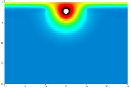 Температуры на глубине грунтового разреза (октябрь 2043)