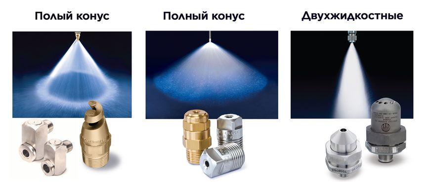 Форсунки Spraying Systems