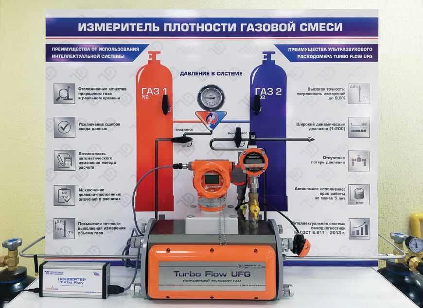 Стенд для исследования физико-химических параметров газовых сред акустическим способом