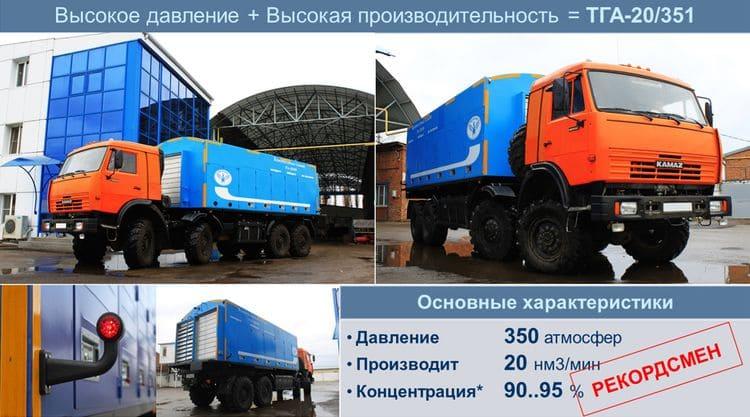 Азотная станция рекордсмен ТГА-20/351 с основными характеристиками