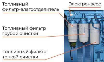 Многоступенчатая система очистки топлива