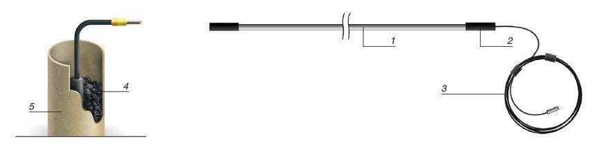 Заземлитель АЗК-МП (АЗК-ОП)-КП (тип I)