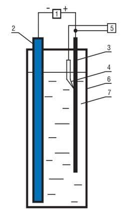 Схема установки для испытания анодных заземлителей