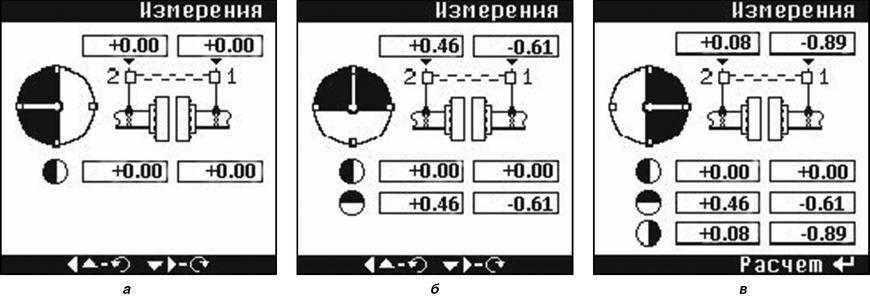 Режим «Измерения» – процесс измерения несоосности центрируемых валов в положении: а – «9 часов» б – «12 часов» в – «3 часа»