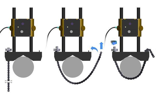 Процесс закрепления крепежной призмы на вале с помощью цепи