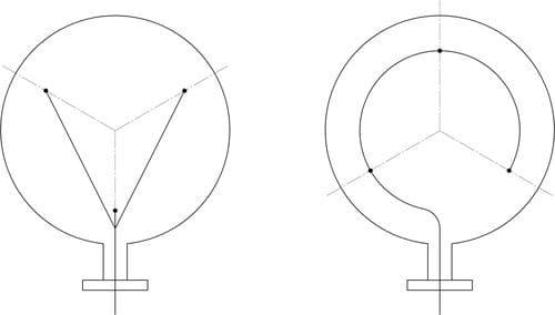 Возможная схема расположения чувствительных элементов в реакторе или колонне