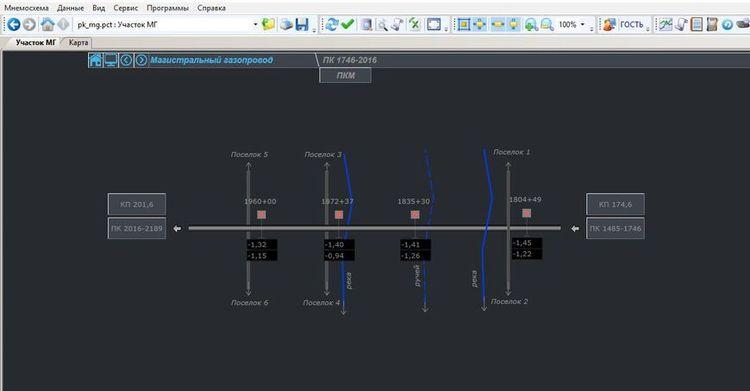 Состояние линейного участка трубопровода