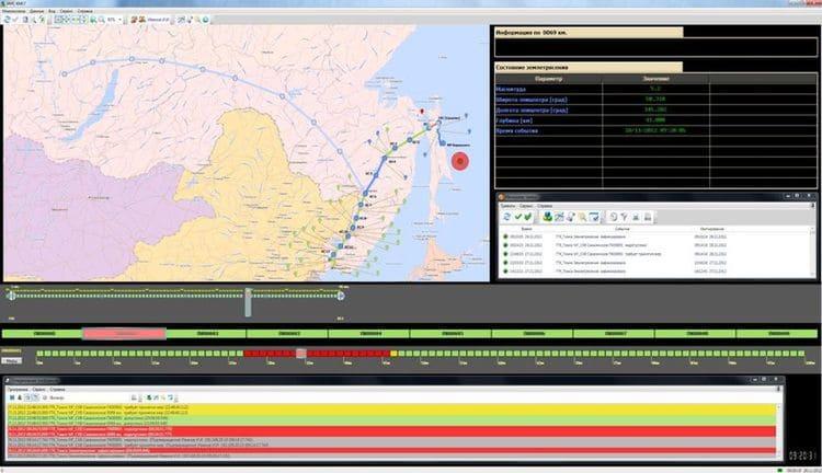 Пример отображения магистрального газопровода в режиме мультиэкрана